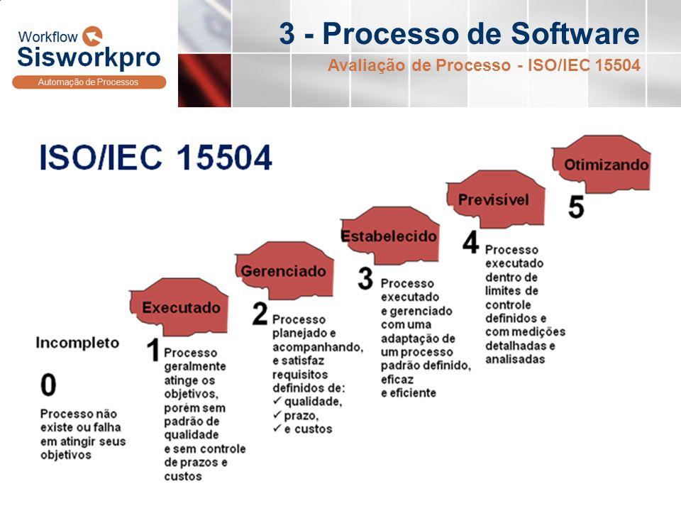 3 - Processo de Software Avaliação de Processo - ISO/IEC 15504