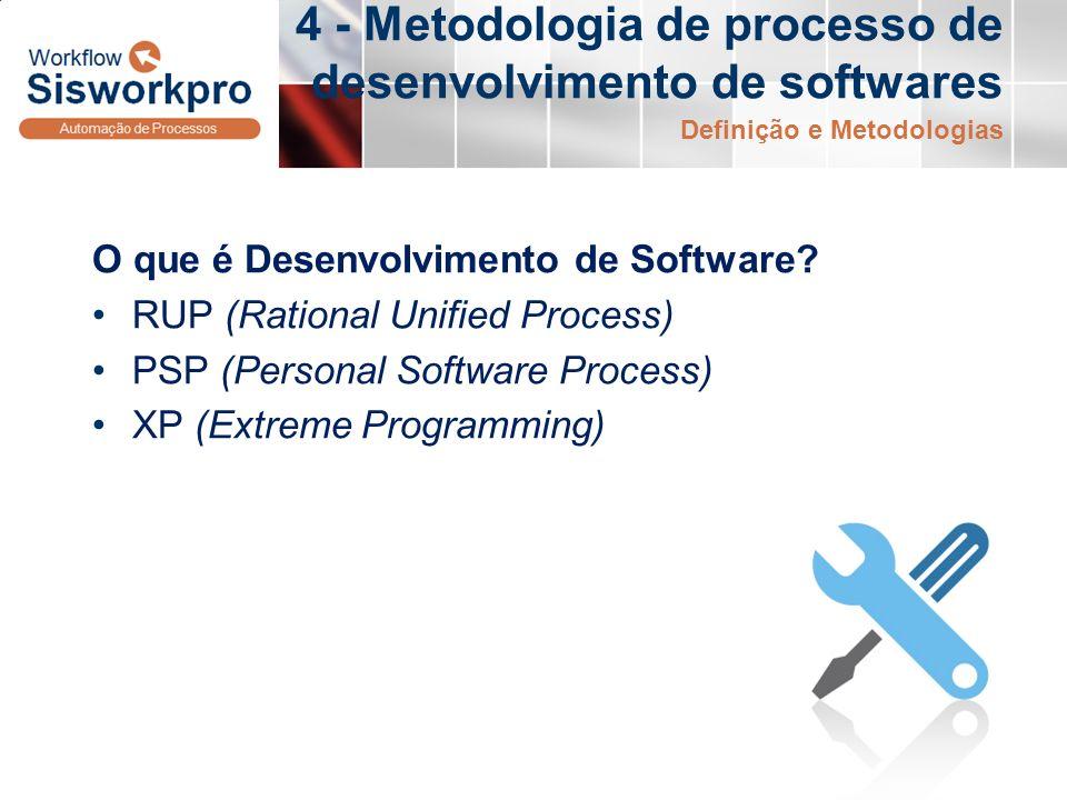 4 - Metodologia de processo de desenvolvimento de softwares