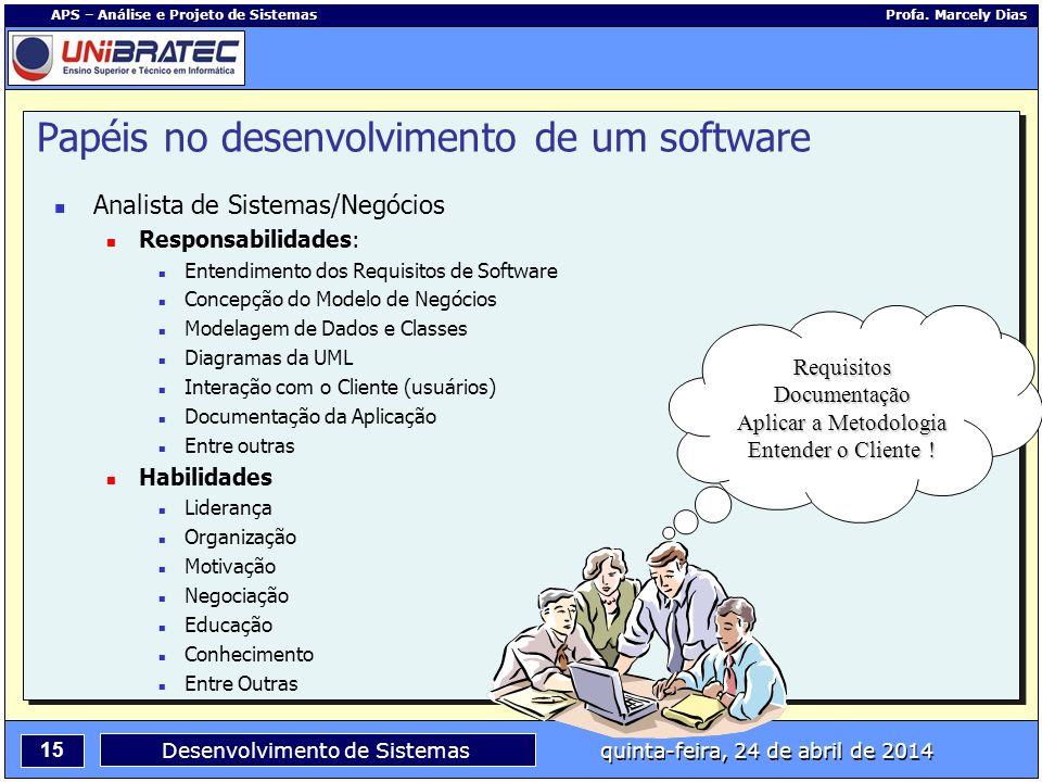 Papéis no desenvolvimento de um software