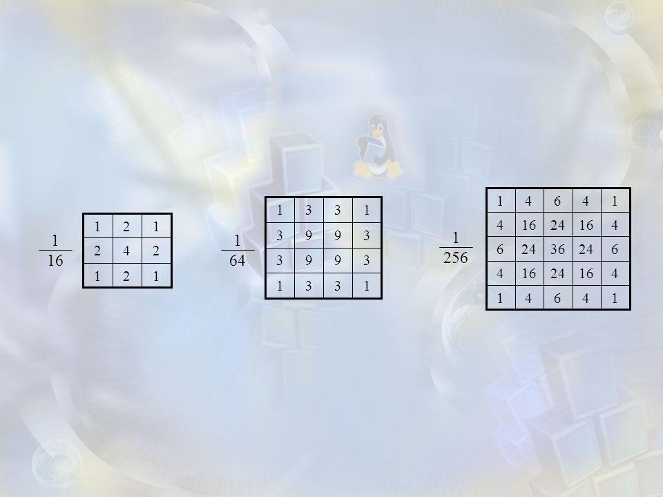 1 4 6 16 24 36 1 3 9 1 2 4 1 16 1 64 1 256