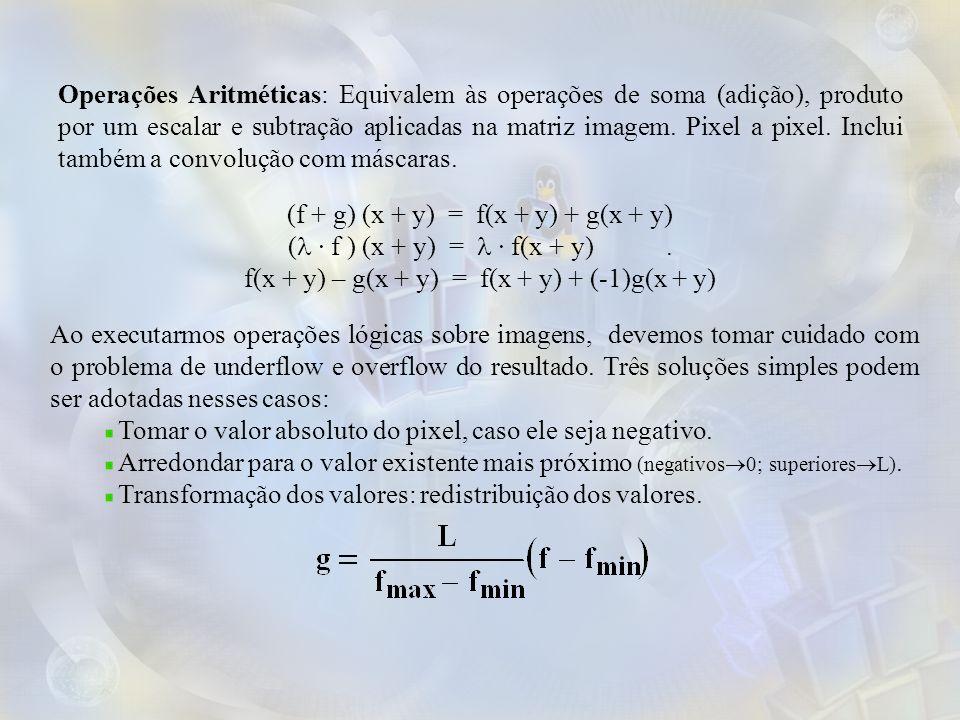 (f + g) (x + y) = f(x + y) + g(x + y)