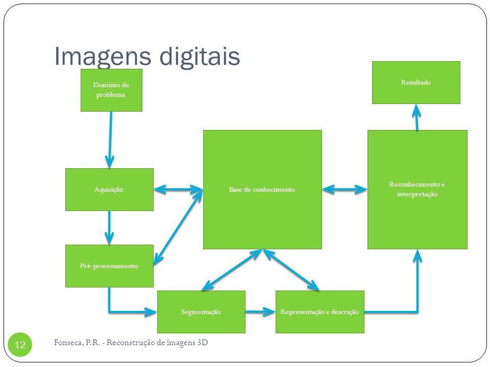 Imagens digitais Fonseca, P.R. - Reconstrução de imagens 3D Resultado