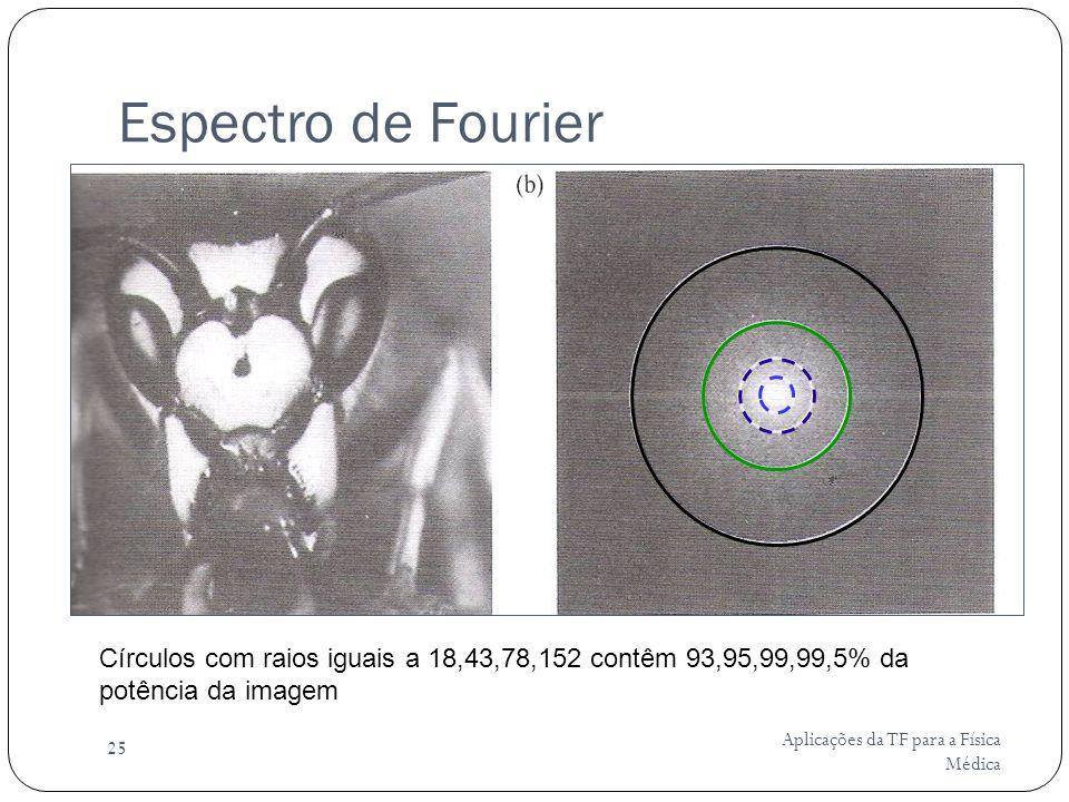 Espectro de Fourier Círculos com raios iguais a 18,43,78,152 contêm 93,95,99,99,5% da potência da imagem.