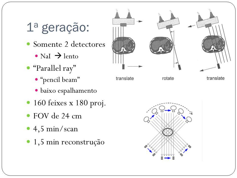 1a geração: Somente 2 detectores Parallel ray 160 feixes x 180 proj.