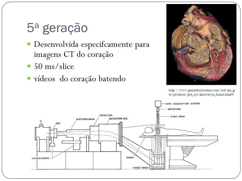 5a geração Desenvolvida especifcamente para imagens CT do coração