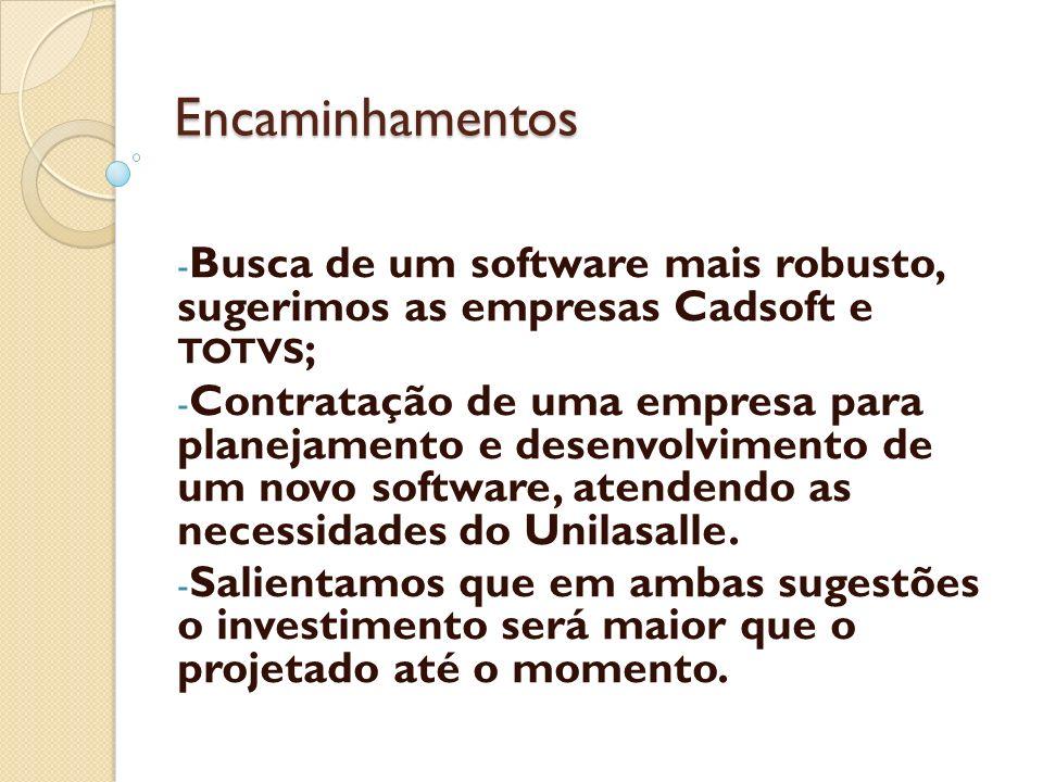 Encaminhamentos Busca de um software mais robusto, sugerimos as empresas Cadsoft e TOTVS;