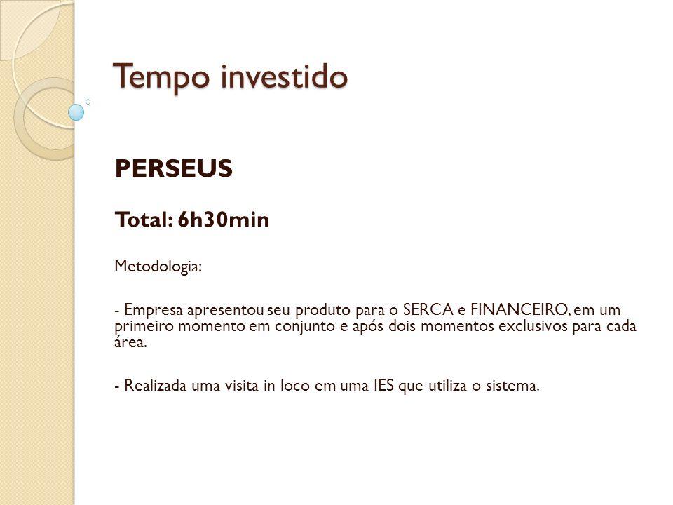 Tempo investido PERSEUS Total: 6h30min Metodologia: