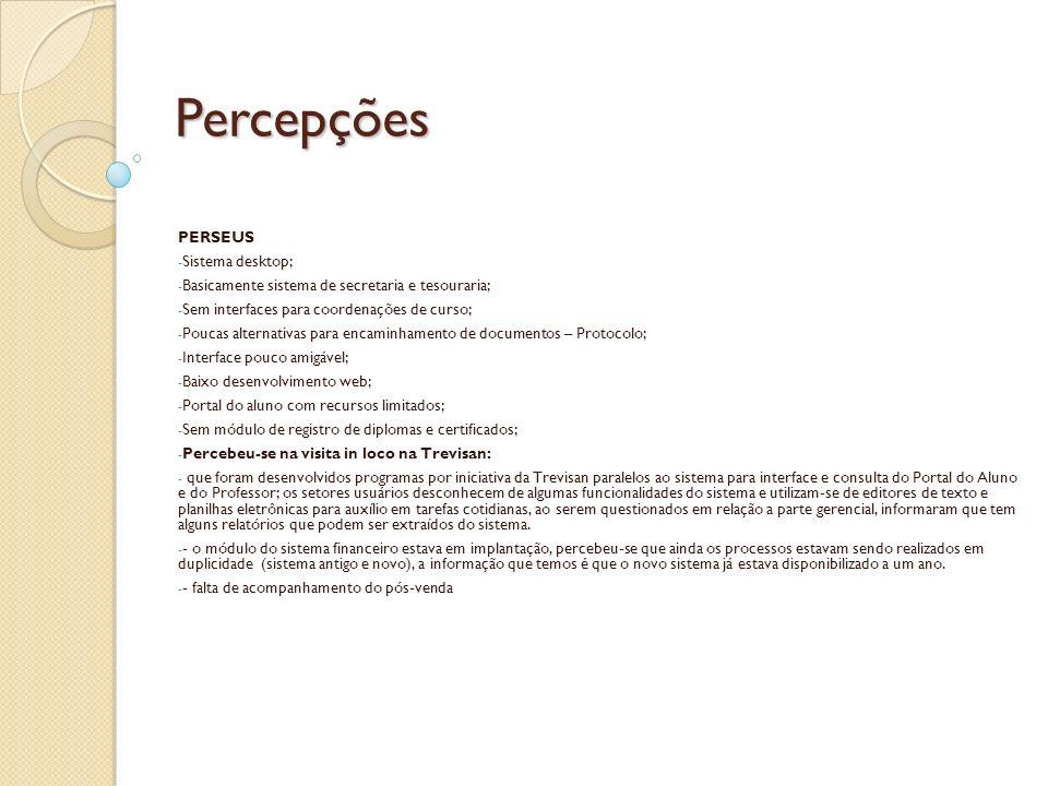 Percepções PERSEUS Sistema desktop;