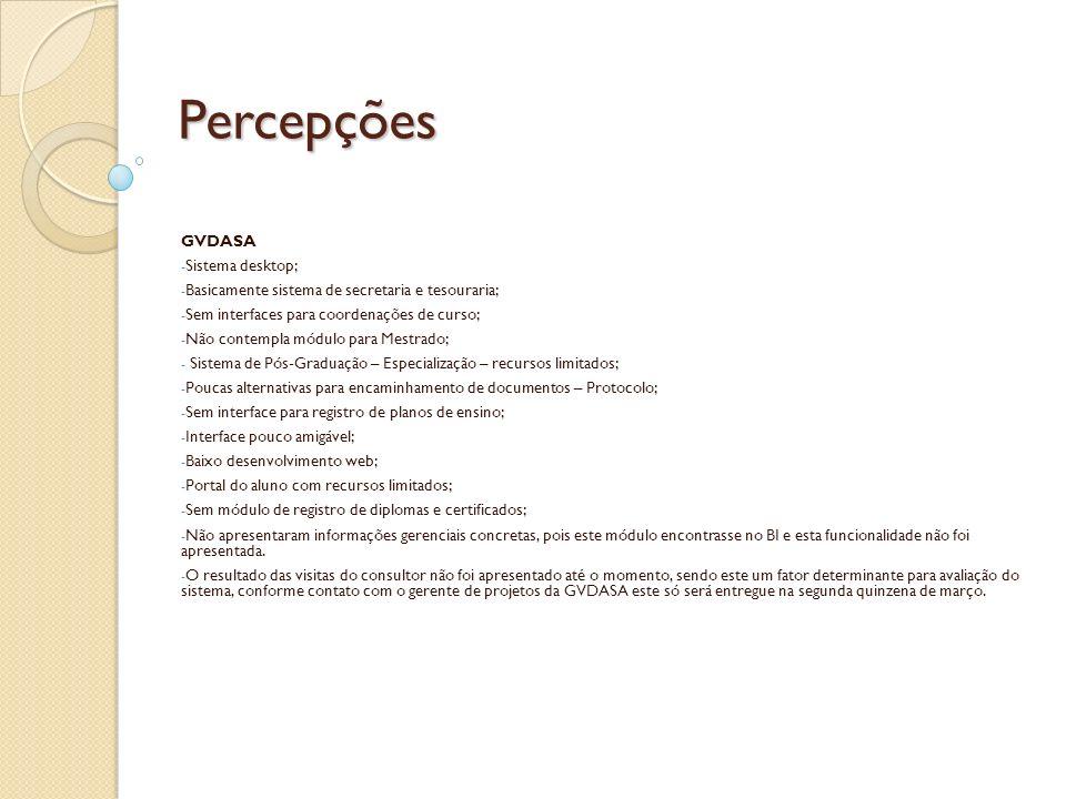 Percepções GVDASA Sistema desktop;