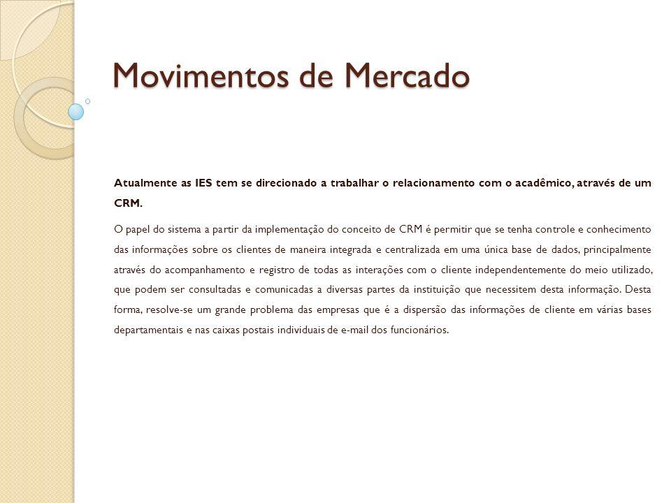 Movimentos de Mercado Atualmente as IES tem se direcionado a trabalhar o relacionamento com o acadêmico, através de um CRM.