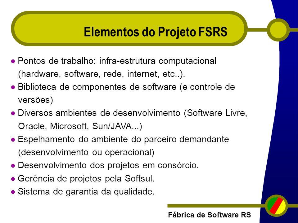 Elementos do Projeto FSRS
