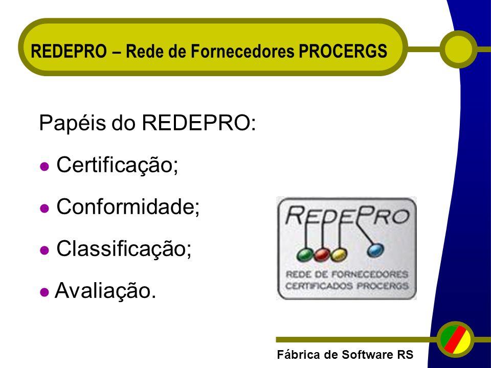 Papéis do REDEPRO: Certificação; Conformidade; Classificação;
