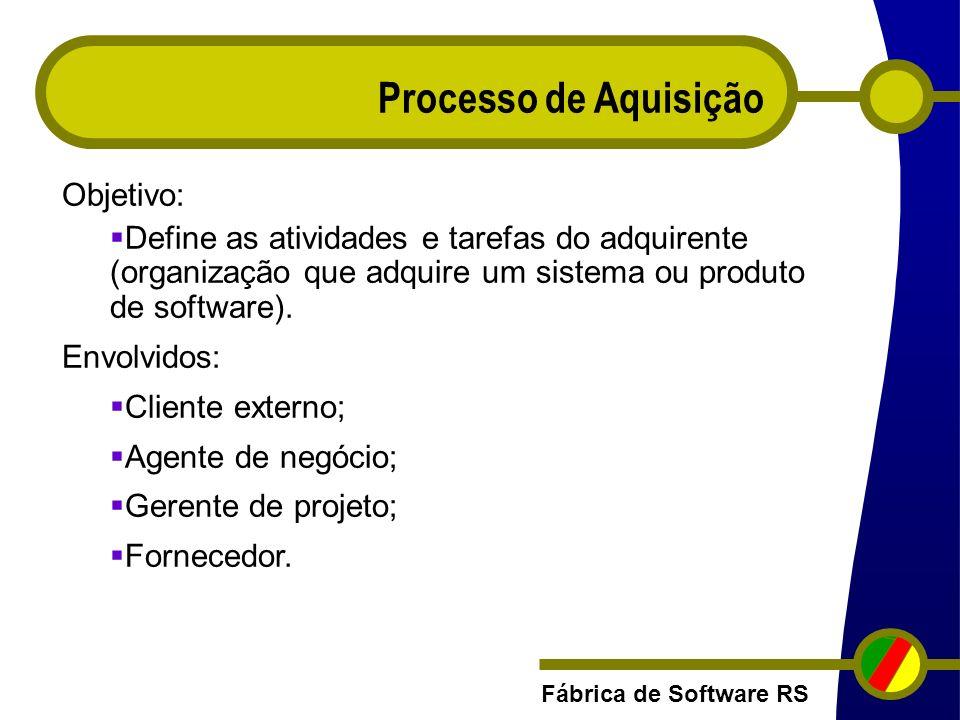 Processo de Aquisição Objetivo: