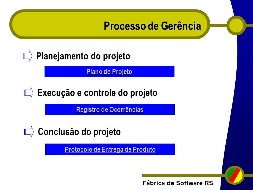 Registro de Ocorrências Protocolo de Entrega de Produto