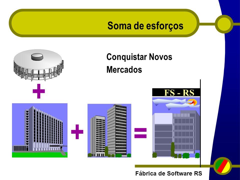 Soma de esforços Conquistar Novos Mercados + FS - RS + =