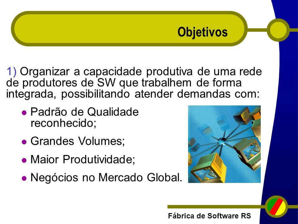 Objetivos 1) Organizar a capacidade produtiva de uma rede de produtores de SW que trabalhem de forma integrada, possibilitando atender demandas com: