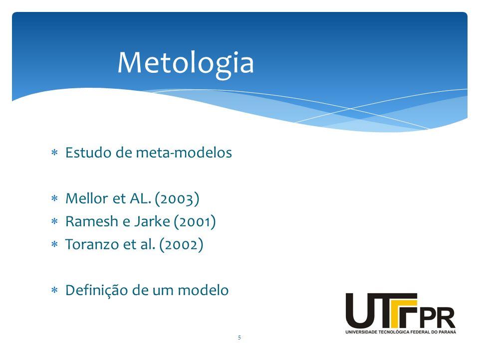 Metologia Estudo de meta-modelos Mellor et AL. (2003)