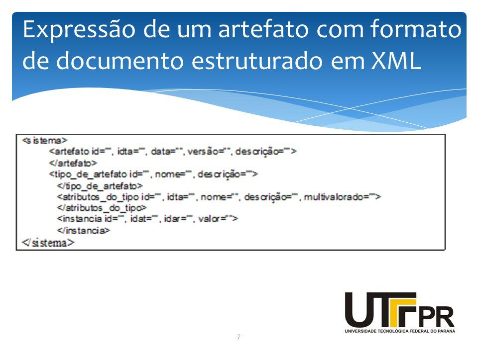 Expressão de um artefato com formato de documento estruturado em XML