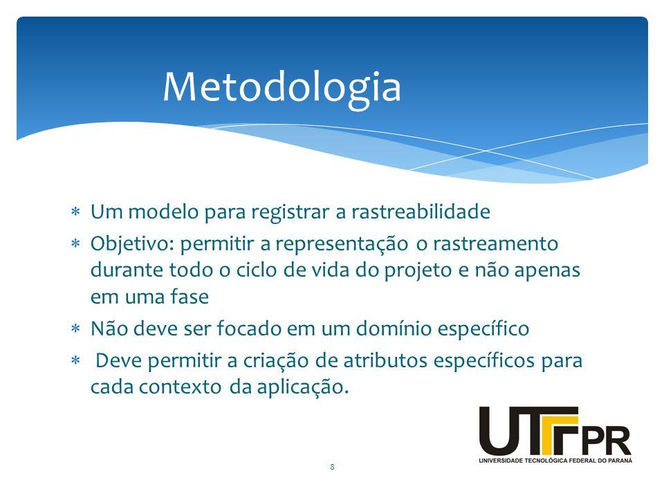 Metodologia Um modelo para registrar a rastreabilidade
