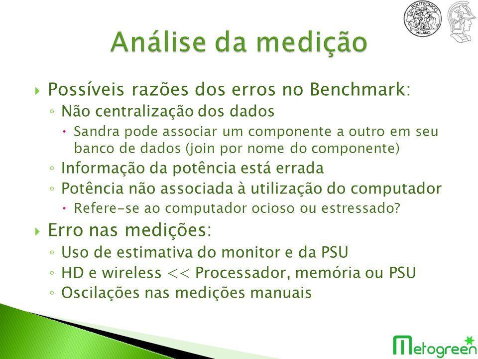 Análise da medição Possíveis razões dos erros no Benchmark: