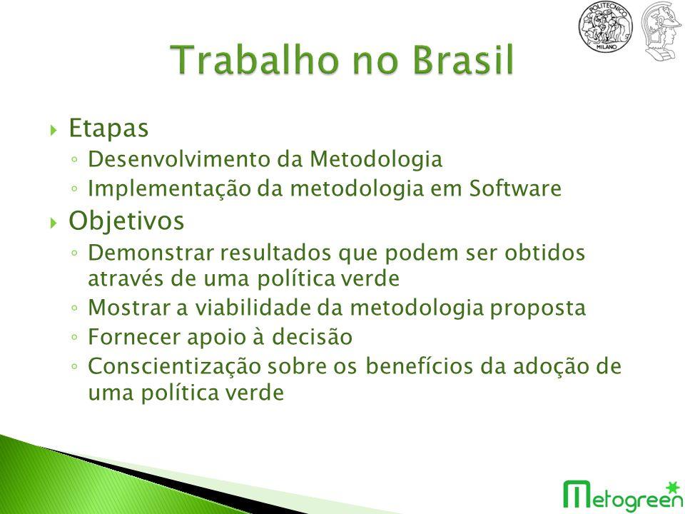 (está oculto) Trabalho no Brasil Etapas Objetivos