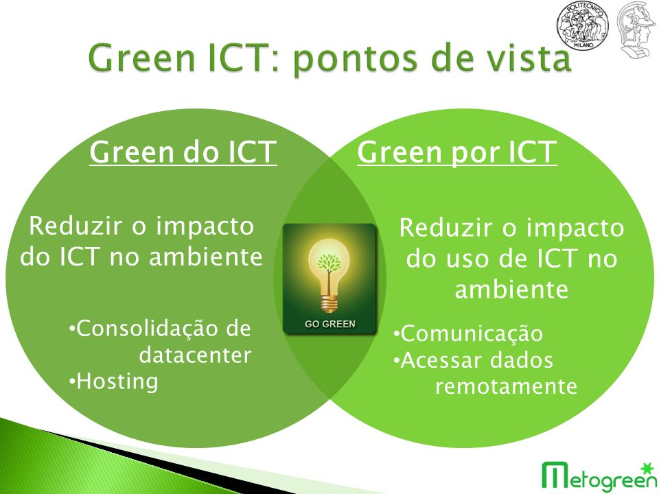 Green ICT: pontos de vista