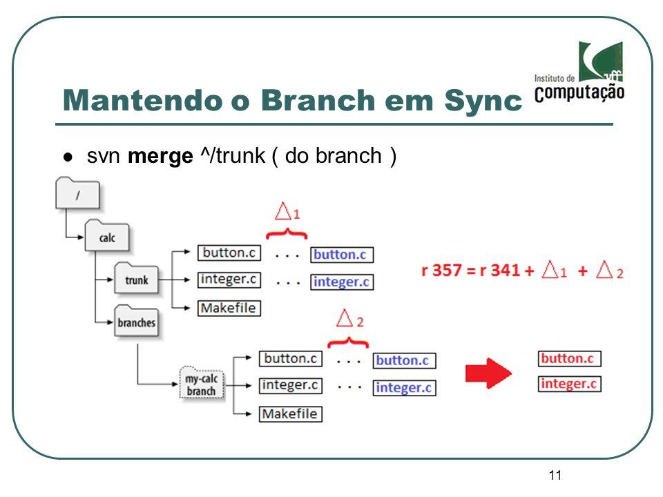 Mantendo o Branch em Sync