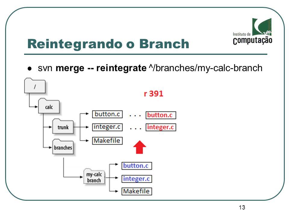 Reintegrando o Branch svn merge -- reintegrate ^/branches/my-calc-branch. Não esquecer depois o commit.
