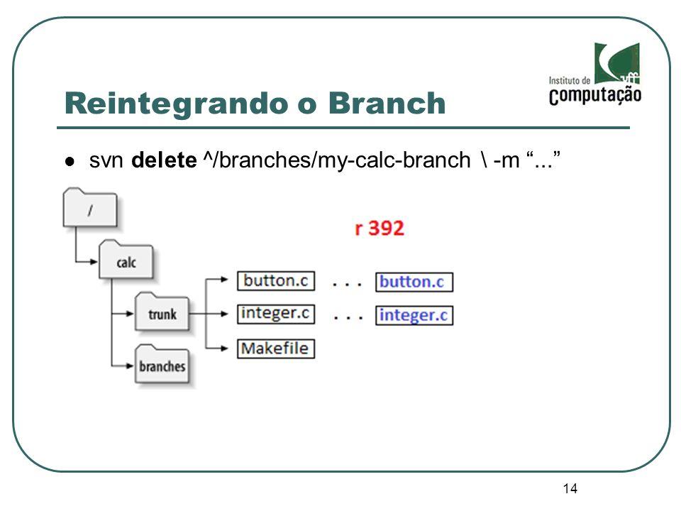 Reintegrando o Branch svn delete ^/branches/my-calc-branch \ -m ...