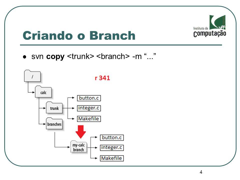 Criando o Branch svn copy <trunk> <branch> -m ... 4