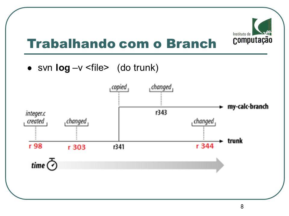 Trabalhando com o Branch