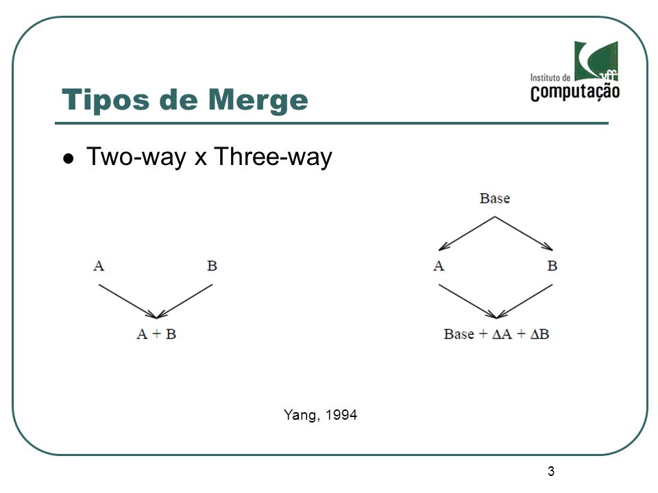 Tipos de Merge Two-way x Three-way Yang, 1994 3 3