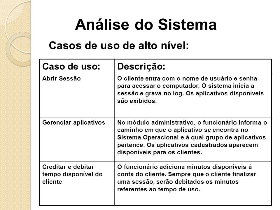 Análise do Sistema Casos de uso de alto nível: Caso de uso: Descrição: