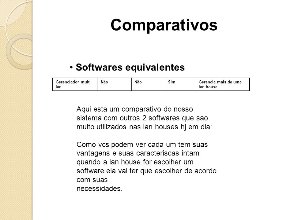 Comparativos Softwares equivalentes