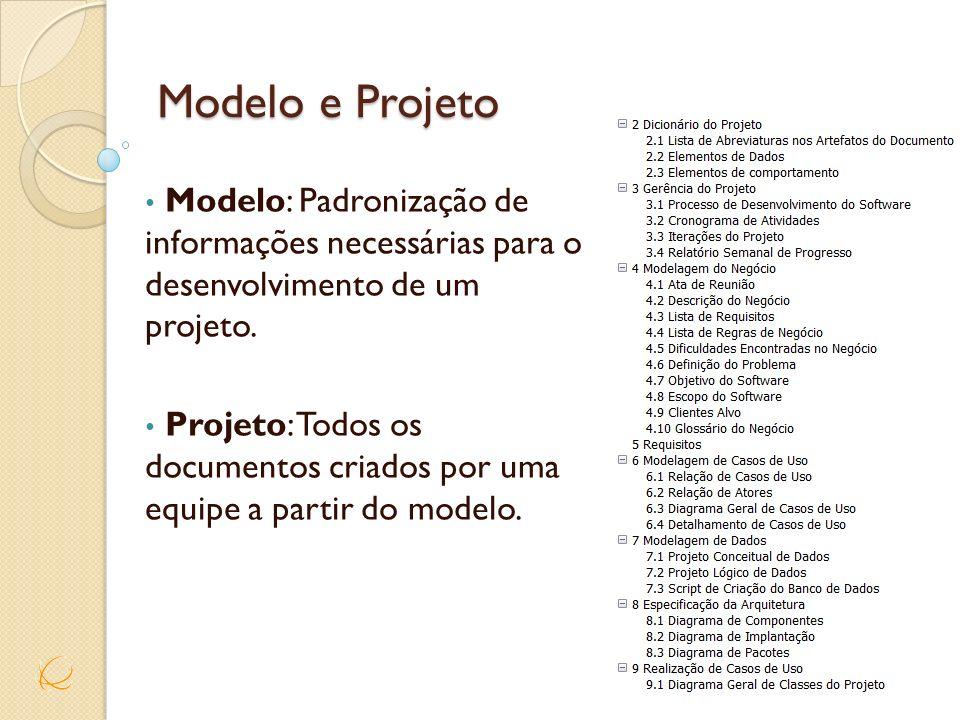 Modelo e ProjetoModelo: Padronização de informações necessárias para o desenvolvimento de um projeto.