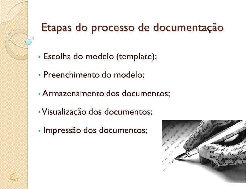 Etapas do processo de documentação