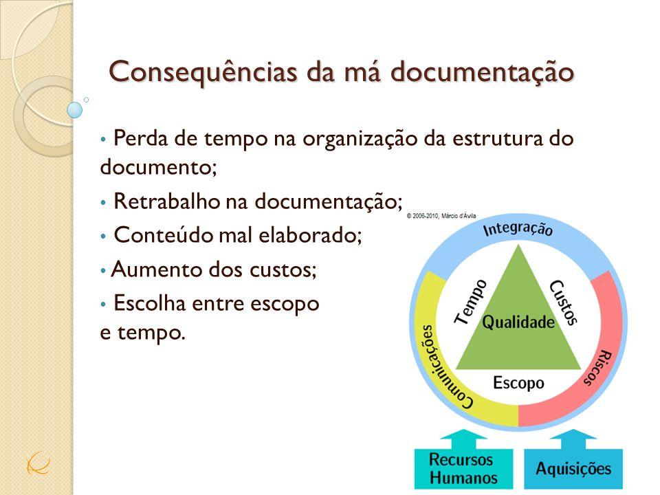 Consequências da má documentação