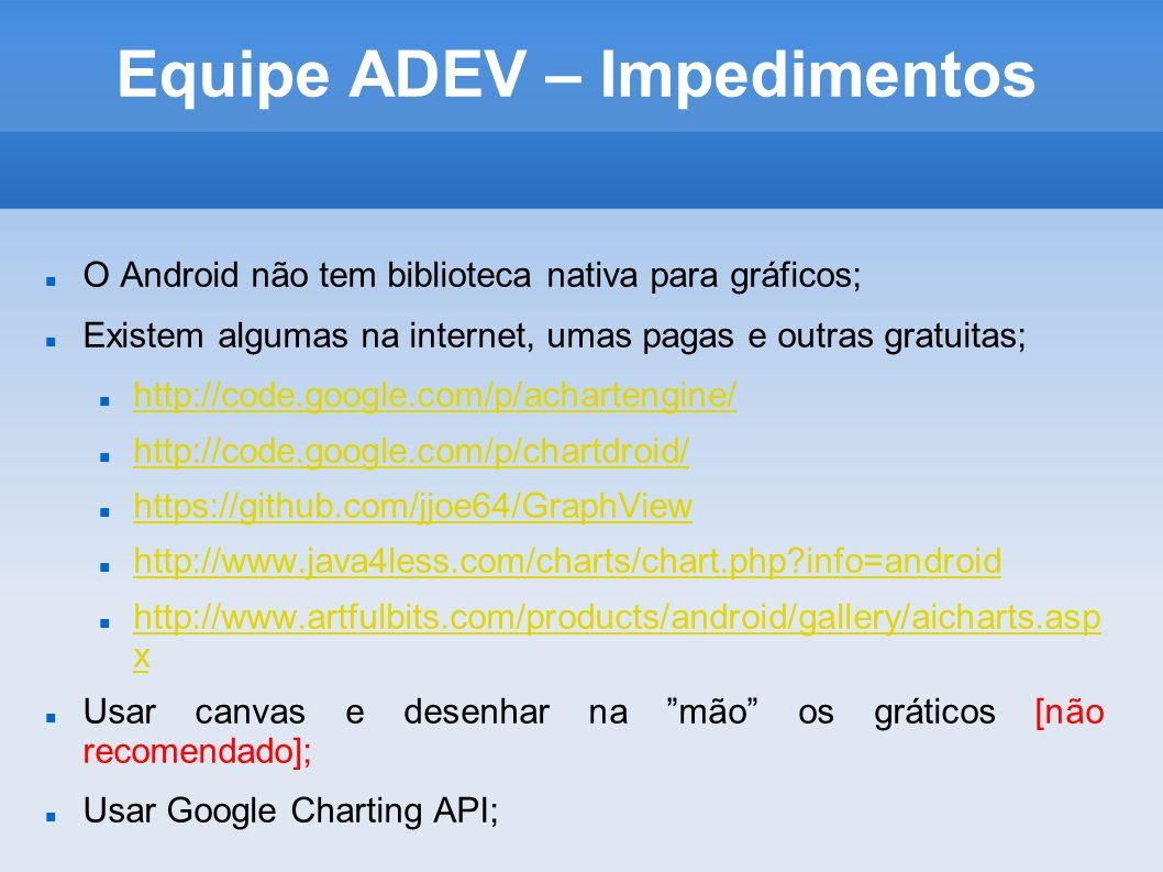 Equipe ADEV – Impedimentos
