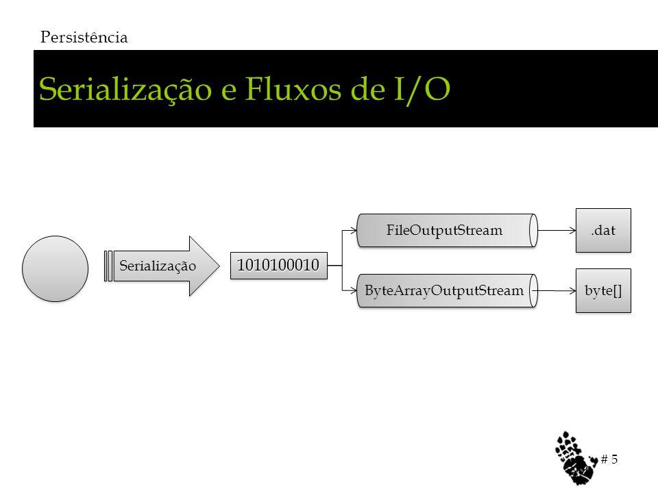 Serialização e Fluxos de I/O