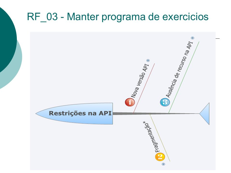 RF_03 - Manter programa de exercicios