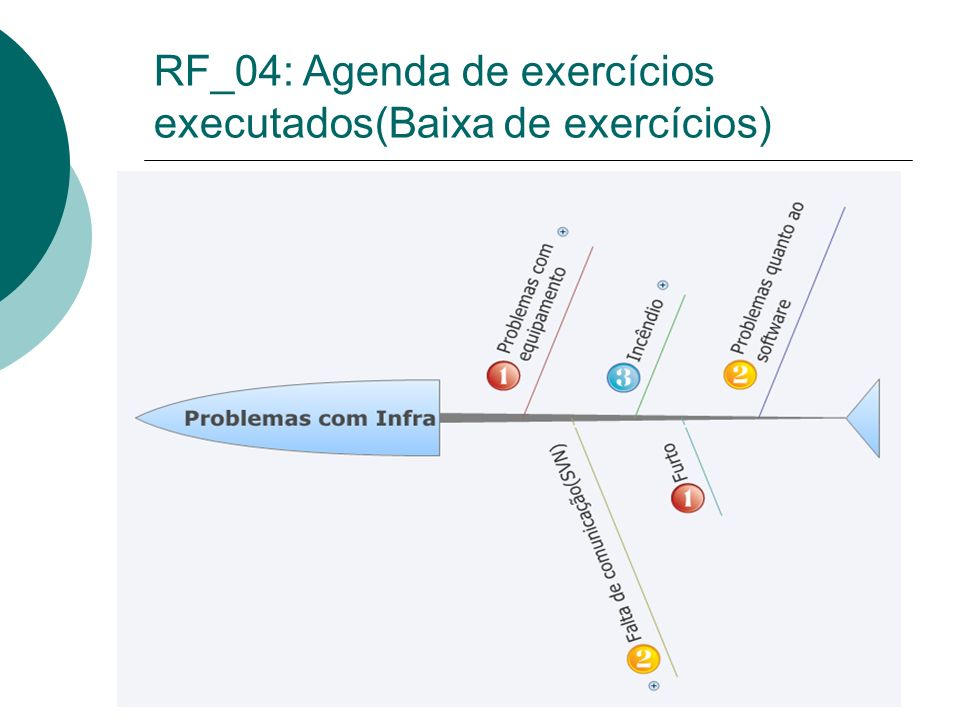 RF_04: Agenda de exercícios executados(Baixa de exercícios)