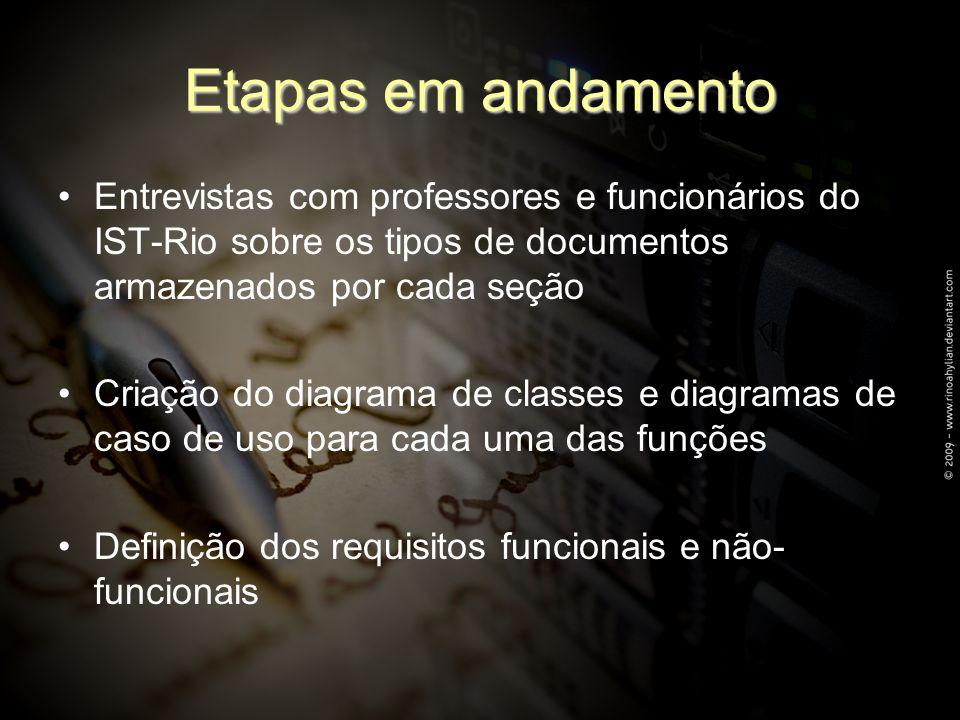 Etapas em andamento Entrevistas com professores e funcionários do IST-Rio sobre os tipos de documentos armazenados por cada seção.