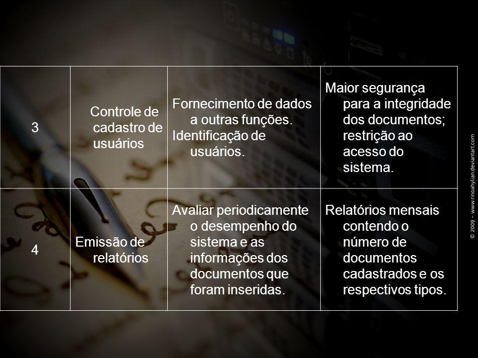 3 Controle de cadastro de usuários. Fornecimento de dados a outras funções. Identificação de usuários.