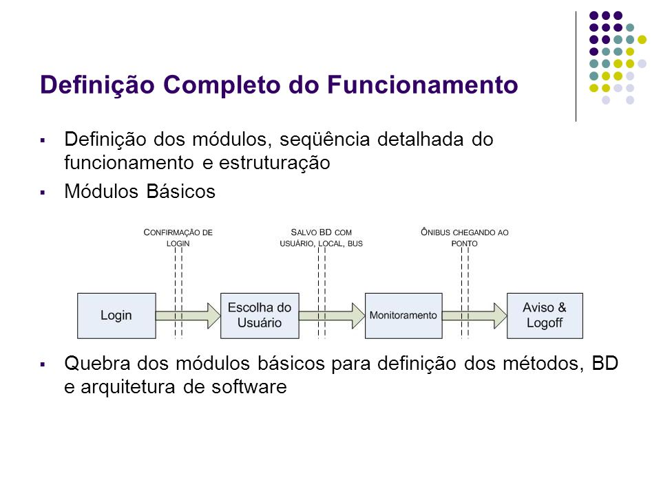 Definição Completo do Funcionamento