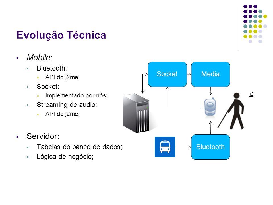 Evolução Técnica Mobile: Servidor: Bluetooth: Socket: