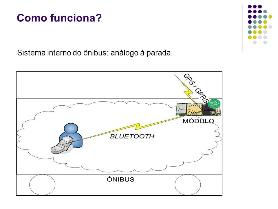 Como funciona Sistema interno do ônibus: análogo à parada.