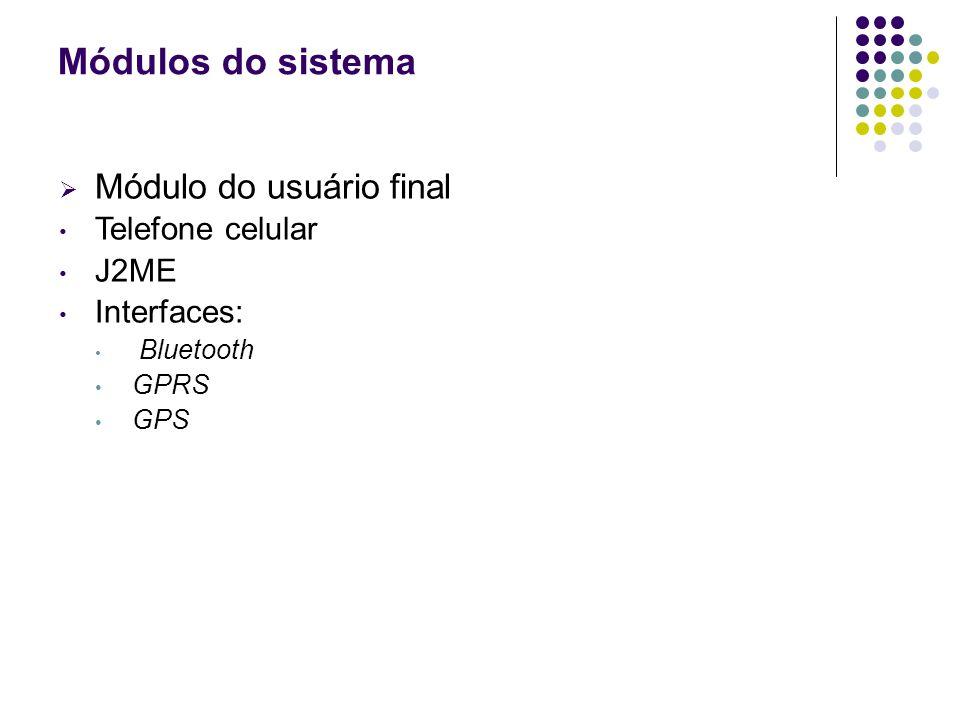 Módulos do sistema Módulo do usuário final Telefone celular J2ME