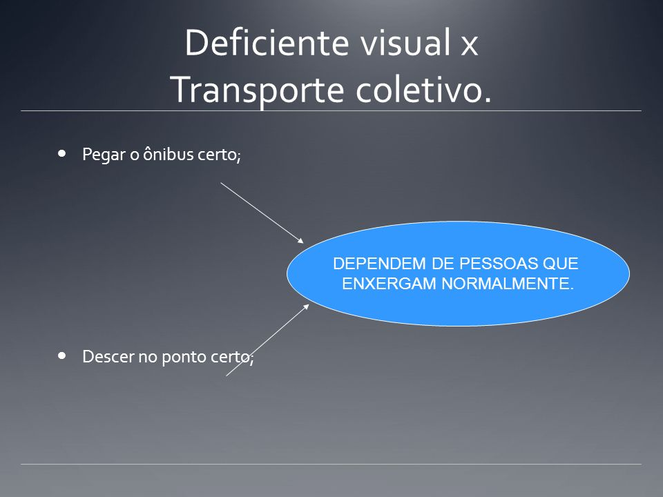 Deficiente visual x Transporte coletivo.