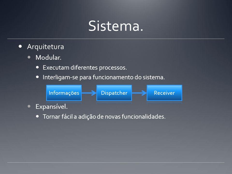 Sistema. Arquitetura Modular. Expansível.