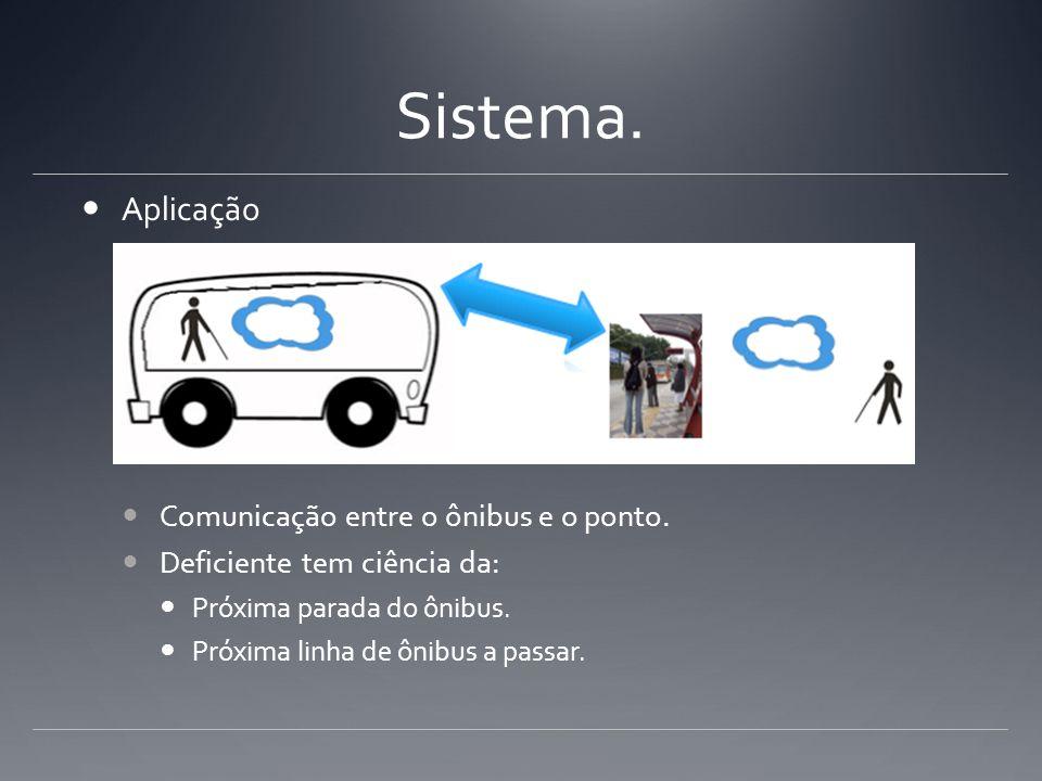 Sistema. Aplicação Comunicação entre o ônibus e o ponto.